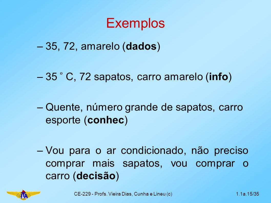 Exemplos –35, 72, amarelo (dados) –35 C, 72 sapatos, carro amarelo (info) –Quente, número grande de sapatos, carro esporte (conhec) –Vou para o ar con