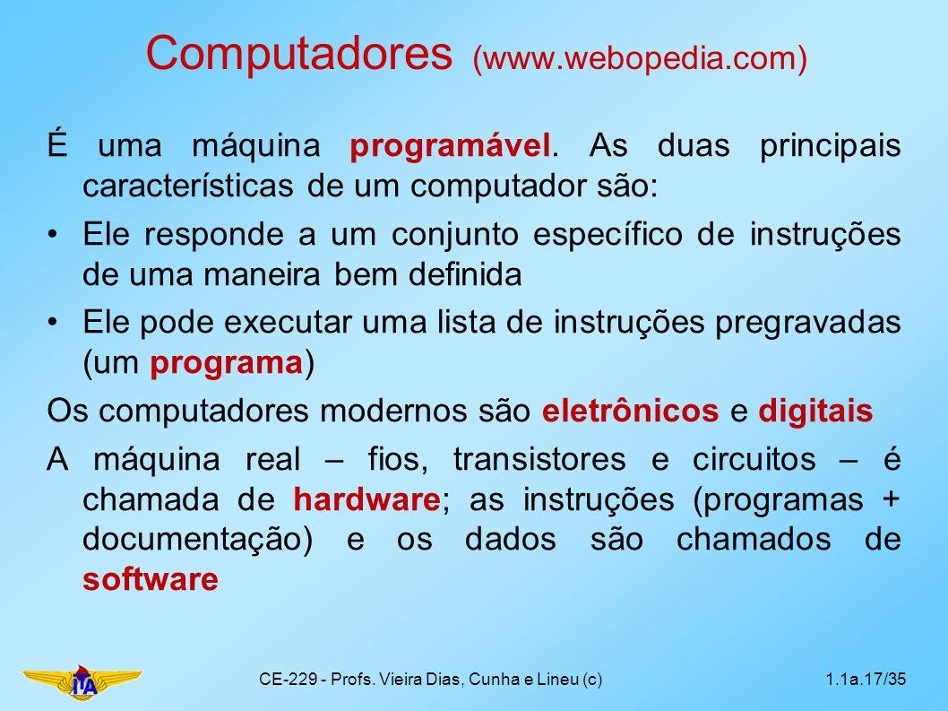 Computadores (www.webopedia.com) É uma máquina programável. As duas principais características de um computador são: Ele responde a um conjunto especí