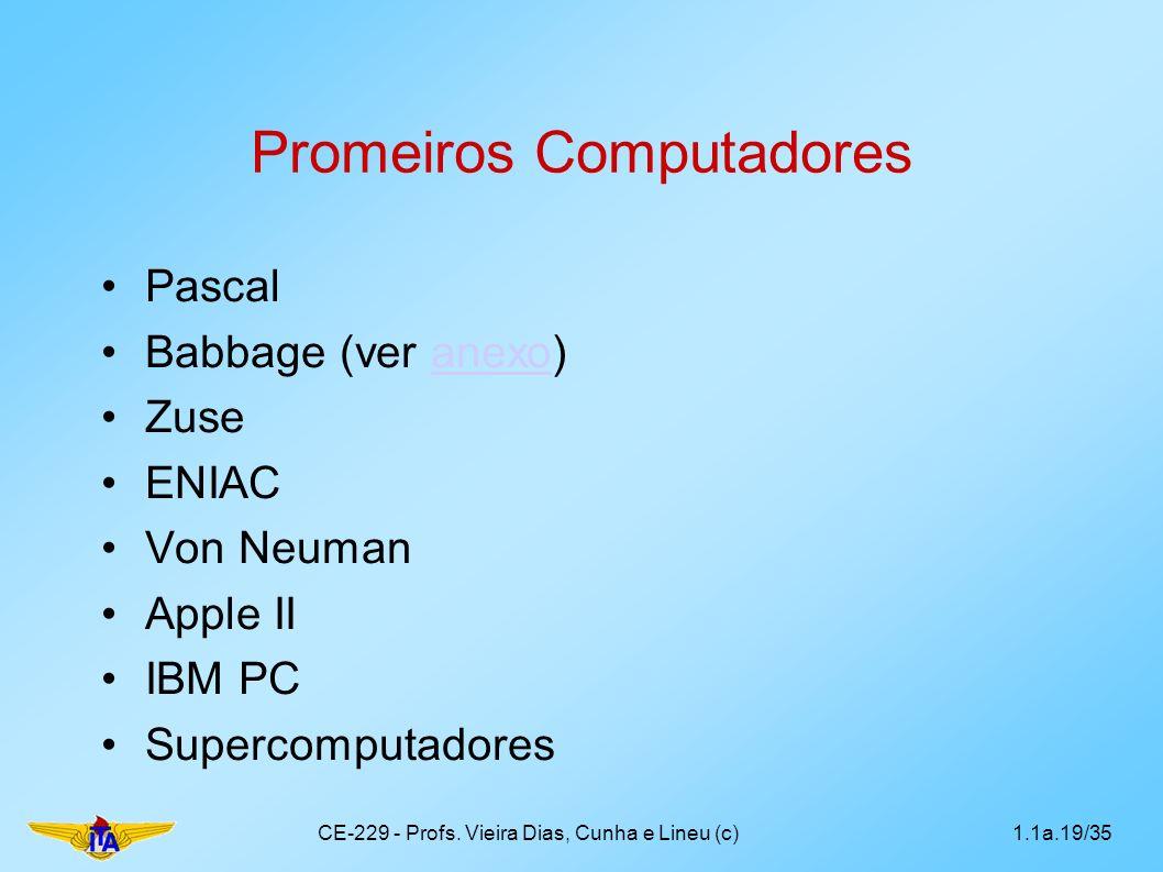 Promeiros Computadores Pascal Babbage (ver anexo)anexo Zuse ENIAC Von Neuman Apple II IBM PC Supercomputadores CE-229 - Profs. Vieira Dias, Cunha e Li