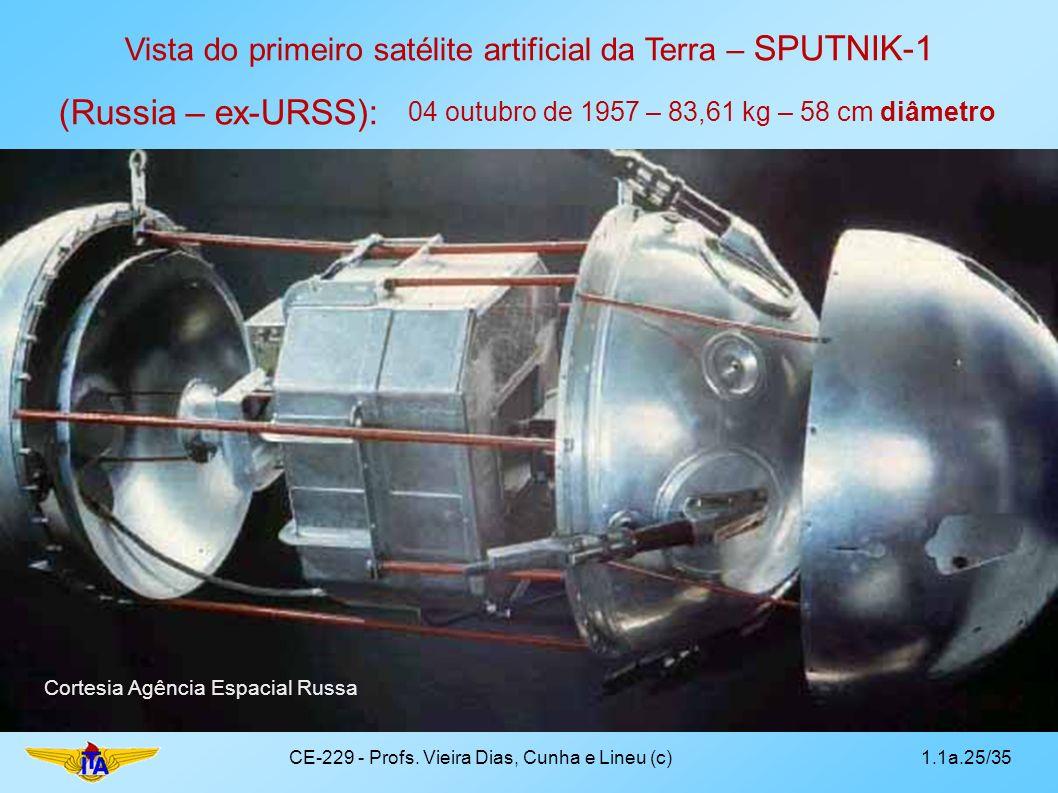 1.1a.25/35 Vista do primeiro satélite artificial da Terra – SPUTNIK-1 (Russia – ex-URSS): Cortesia Agência Espacial Russa 04 outubro de 1957 – 83,61 k