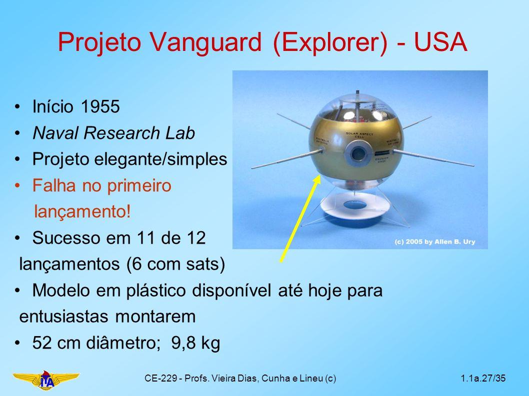 Projeto Vanguard (Explorer) - USA Início 1955 Naval Research Lab Projeto elegante/simples Falha no primeiro lançamento.