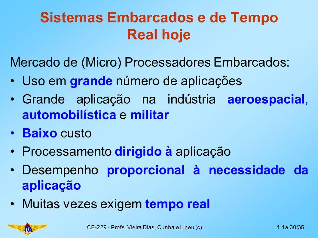 Sistemas Embarcados e de Tempo Real hoje Mercado de (Micro) Processadores Embarcados: Uso em grande número de aplicações Grande aplicação na indústria