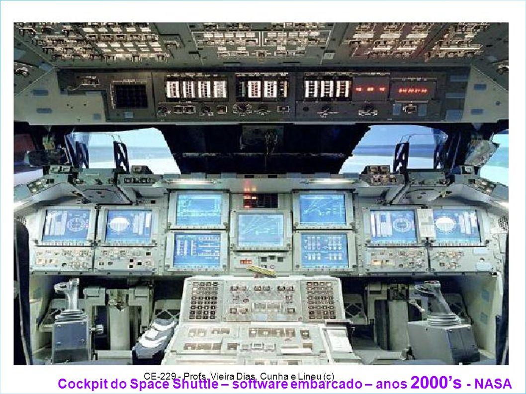 9.2.33 Cockpit do Space Shuttle – software embarcado – anos 2000s - NASA CE-229 - Profs. Vieira Dias, Cunha e Lineu (c)