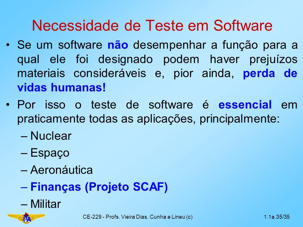 Necessidade de Teste em Software Se um software não desempenhar a função para a qual ele foi designado podem haver prejuízos materiais consideráveis e
