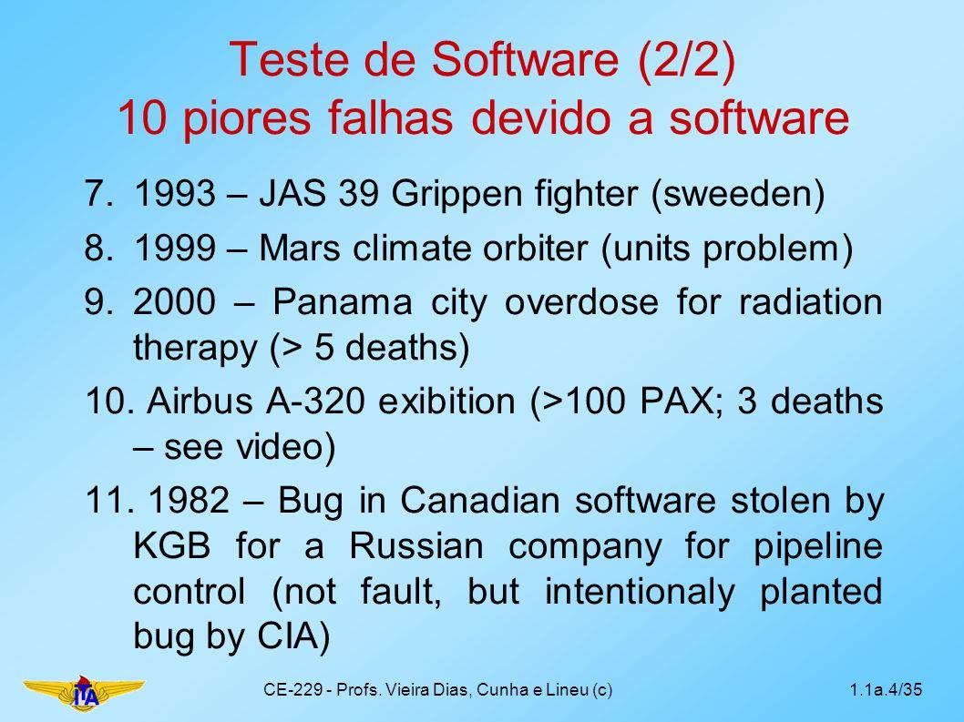 Teste de Software (2/2) 10 piores falhas devido a software 7.1993 – JAS 39 Grippen fighter (sweeden) 8.1999 – Mars climate orbiter (units problem) 9.2