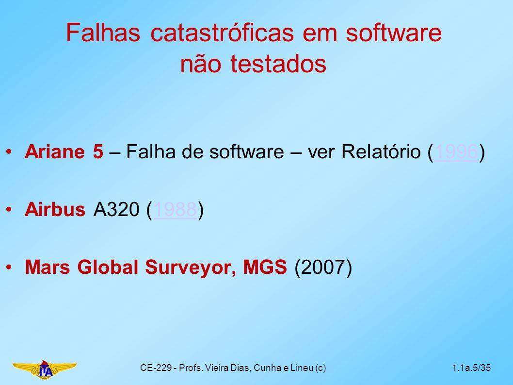 Falhas catastróficas em software não testados Ariane 5 – Falha de software – ver Relatório (1996)1996 Airbus A320 (1988)1988 Mars Global Surveyor, MGS
