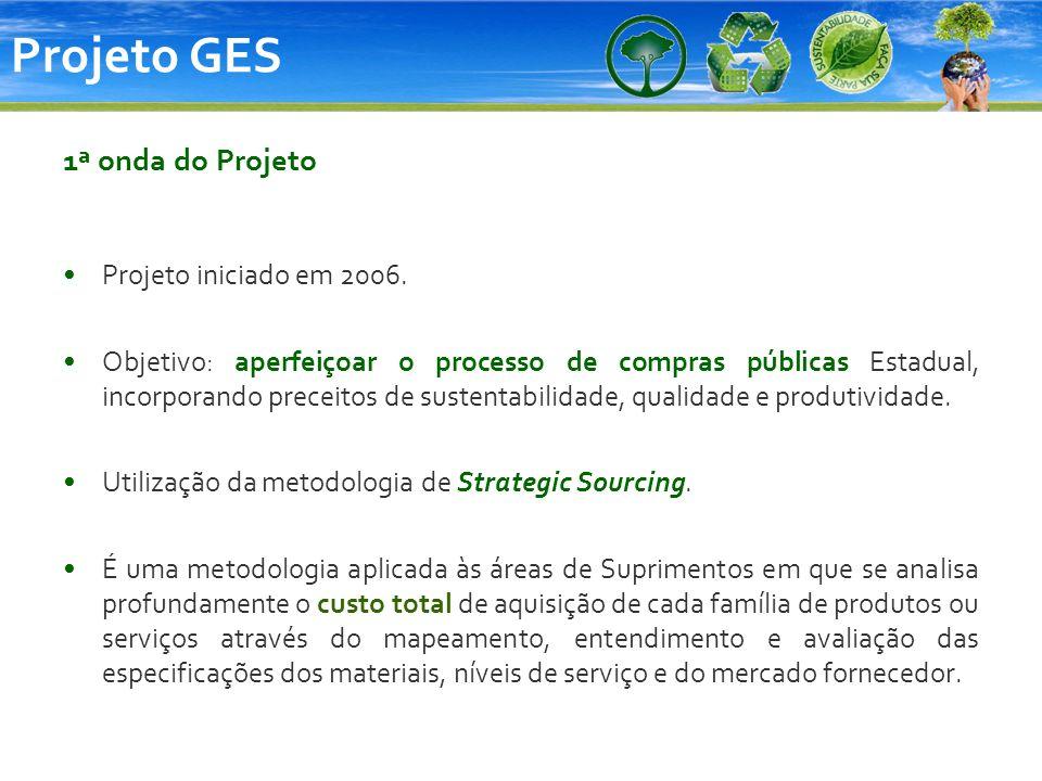 Projeto GES 1ª onda do Projeto Projeto iniciado em 2006. Objetivo: aperfeiçoar o processo de compras públicas Estadual, incorporando preceitos de sust