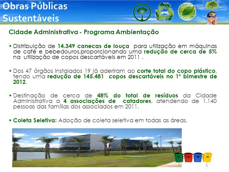 Obras Públicas Sustentáveis Cidade Administrativa - Programa Ambientação Distribuição de 14.349 canecas de louça para utilização em máquinas de café e