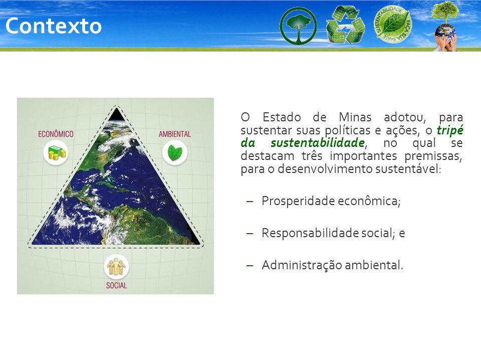 Contexto O Estado de Minas adotou, para sustentar suas políticas e ações, o tripé da sustentabilidade, no qual se destacam três importantes premissas,