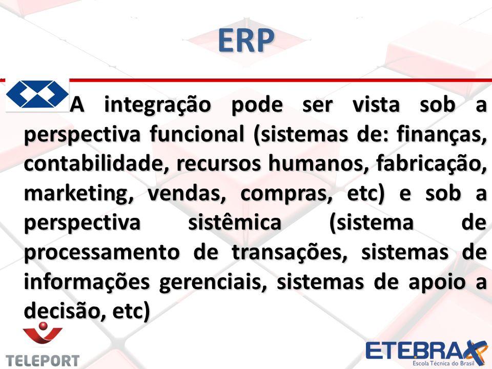 ERP A integração pode ser vista sob a perspectiva funcional (sistemas de: finanças, contabilidade, recursos humanos, fabricação, marketing, vendas, co