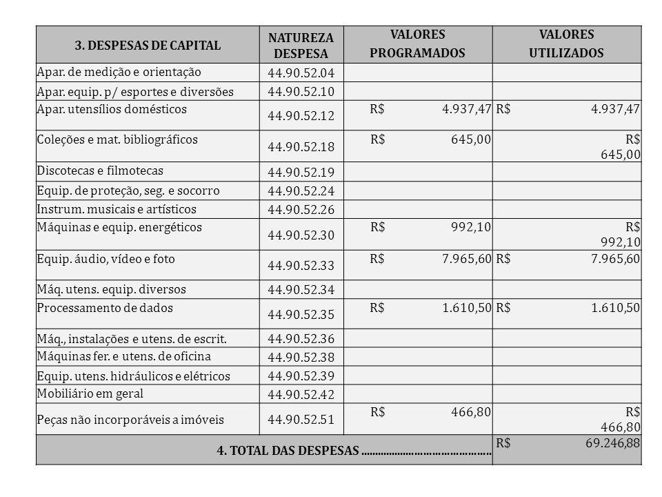3. DESPESAS DE CAPITAL NATUREZA DESPESA VALORES PROGRAMADOSUTILIZADOS Apar. de medição e orientação 44.90.52.04 Apar. equip. p/ esportes e diversões44