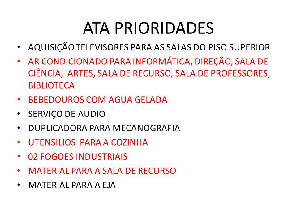 ATA PRIORIDADES AQUISIÇÃO TELEVISORES PARA AS SALAS DO PISO SUPERIOR AR CONDICIONADO PARA INFORMÁTICA, DIREÇÃO, SALA DE CIÊNCIA, ARTES, SALA DE RECURS