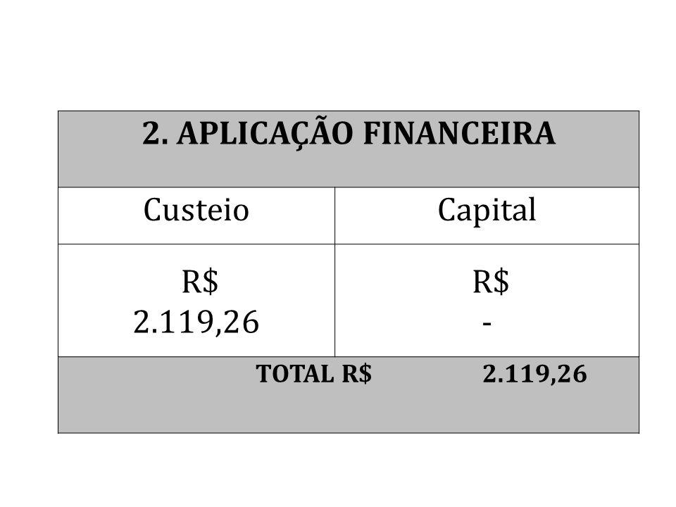 2. APLICAÇÃO FINANCEIRA CusteioCapital R$ 2.119,26 R$ - TOTAL R$ 2.119,26