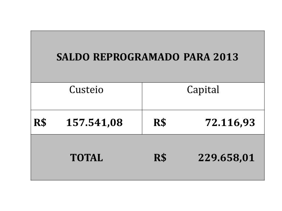 SALDO REPROGRAMADO PARA 2013 CusteioCapital R$ 157.541,08 R$ 72.116,93 TOTAL R$ 229.658,01