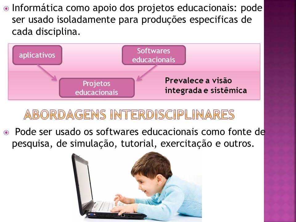 Informática como apoio dos projetos educacionais: pode ser usado isoladamente para produções especificas de cada disciplina.