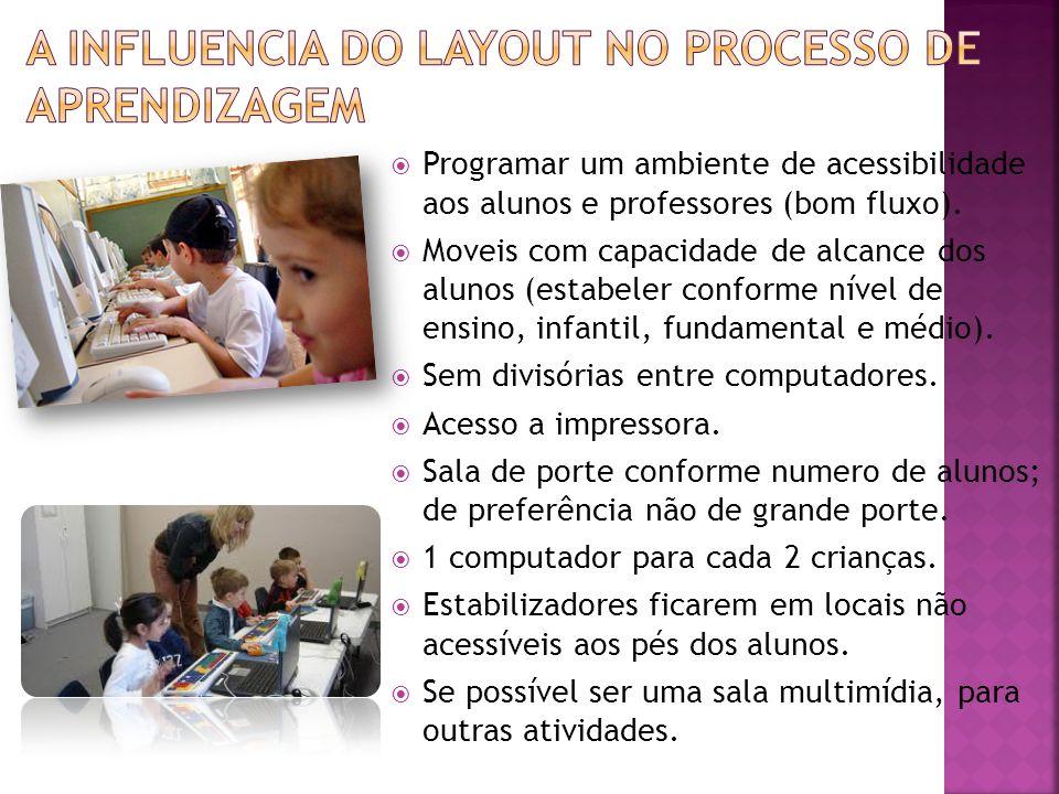 Programar um ambiente de acessibilidade aos alunos e professores (bom fluxo).