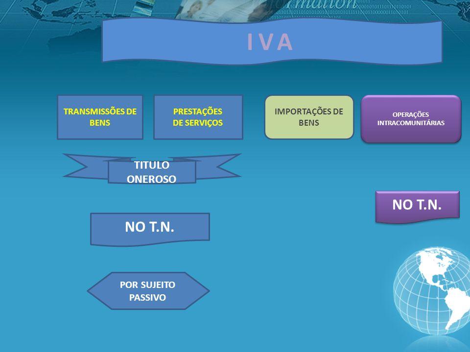 IVA TRANSMISSÕES DE BENS PRESTAÇÕES DE SERVIÇOS IMPORTAÇÕES DE BENS OPERAÇÕES INTRACOMUNITÁRIAS NO T.N.