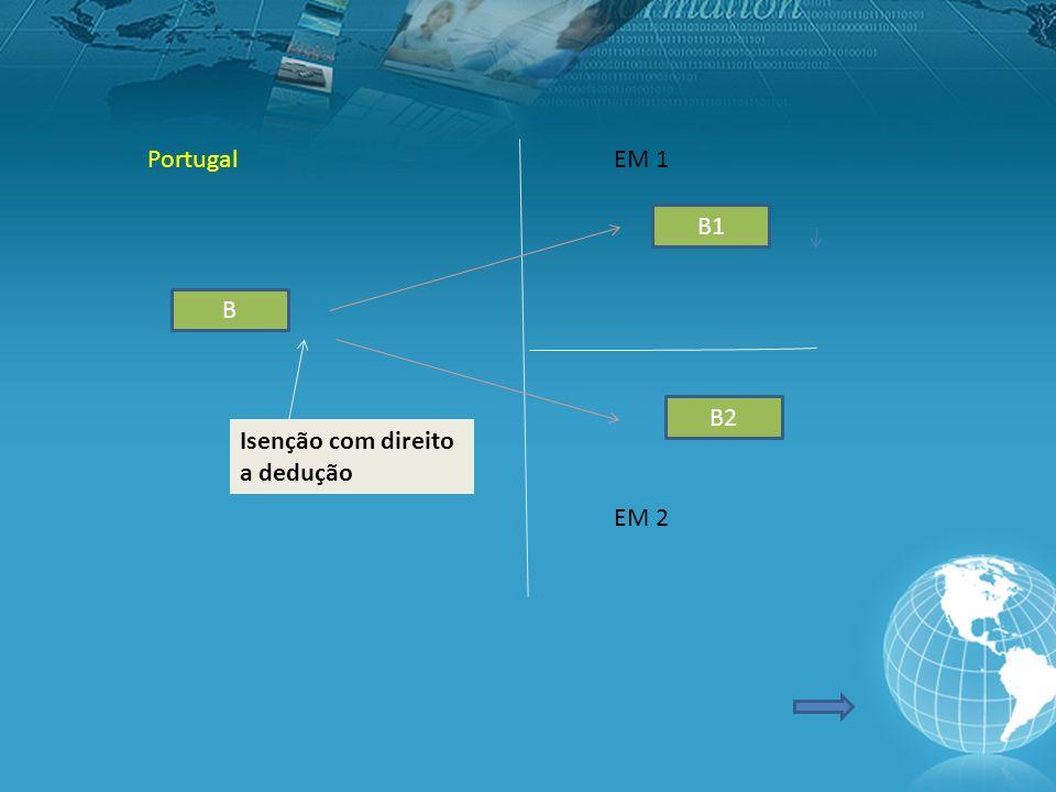 PortugalEM 1 EM 2 B1 B B2 Isenção com direito a dedução