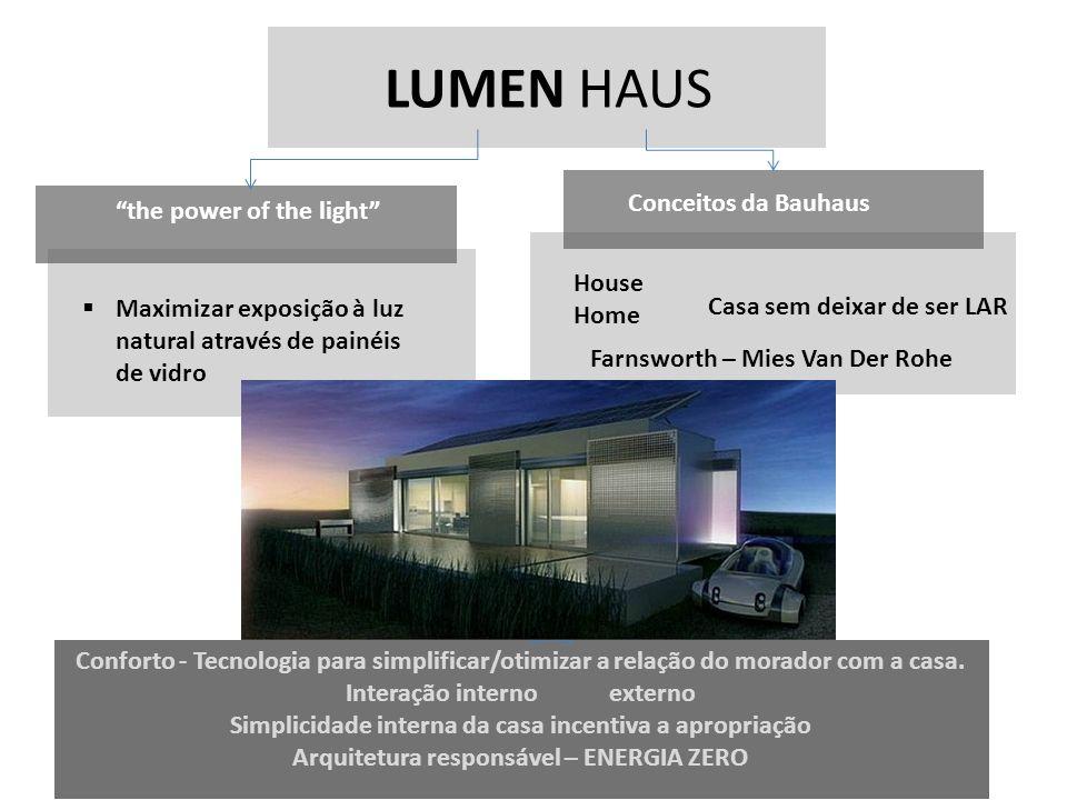 HAUS the power of the light Maximizar exposição à luz natural através de painéis de vidro Conceitos da Bauhaus Farnsworth – Mies Van Der Rohe House Ho