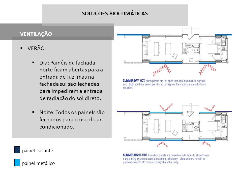 SOLUÇÕES BIOCLIMÁTICAS VENTILAÇÃO VERÃO Dia: Painéis da fachada norte ficam abertas para a entrada de luz, mas na fachada sul são fechadas para impedi