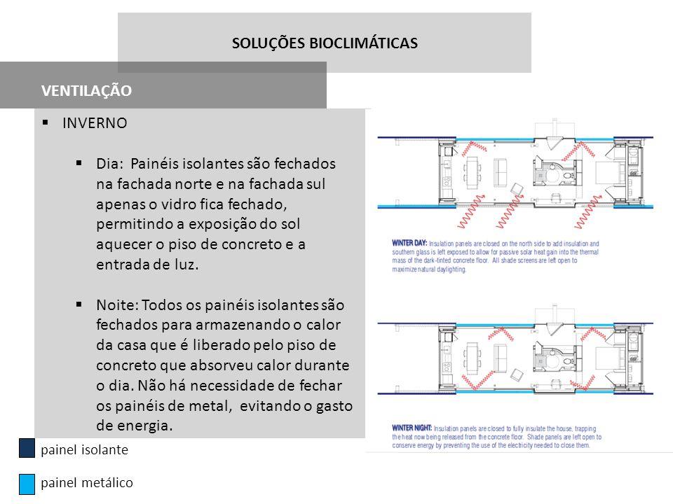 SOLUÇÕES BIOCLIMÁTICAS INVERNO Dia: Painéis isolantes são fechados na fachada norte e na fachada sul apenas o vidro fica fechado, permitindo a exposiç