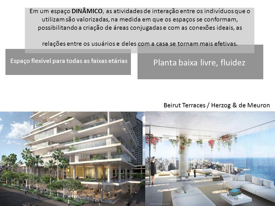 Beirut Terraces / Herzog & de Meuron Em um espaço DINÂMICO, as atividades de interação entre os indivíduos que o utilizam são valorizadas, na medida e