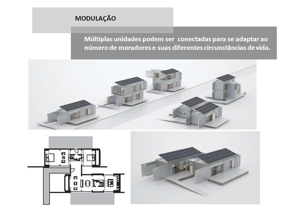 MODULAÇÃO Múltiplas unidades podem ser conectadas para se adaptar ao número de moradores e suas diferentes circunstâncias de vida.