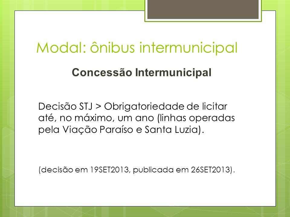 Modal: ônibus intermunicipal Concessão Intermunicipal Decisão STJ > Obrigatoriedade de licitar até, no máximo, um ano (linhas operadas pela Viação Par