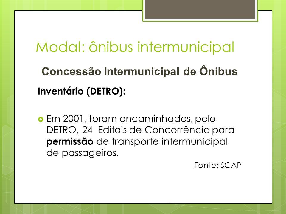 Modal: ônibus intermunicipal Concessão Intermunicipal de Ônibus Inventário (DETRO): Em 2001, foram encaminhados, pelo DETRO, 24 Editais de Concorrênci