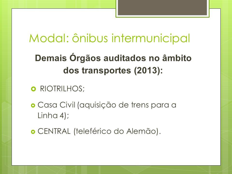 Modal: ônibus intermunicipal Demais Órgãos auditados no âmbito dos transportes (2013): RIOTRILHOS; Casa Civil (aquisição de trens para a Linha 4); CEN