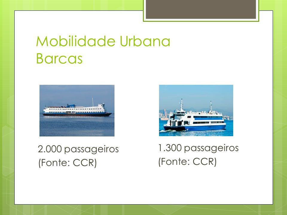 Mobilidade Urbana Barcas 1.300 passageiros (Fonte: CCR) 2.000 passageiros (Fonte: CCR)