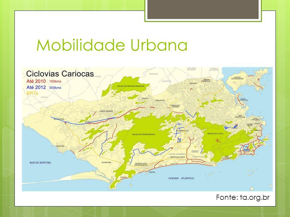 Mobilidade Urbana Fonte: ta.org.br