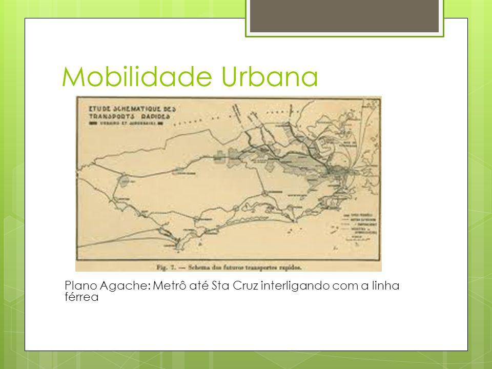 Mobilidade Urbana Plano Agache: Metrô até Sta Cruz interligando com a linha férrea
