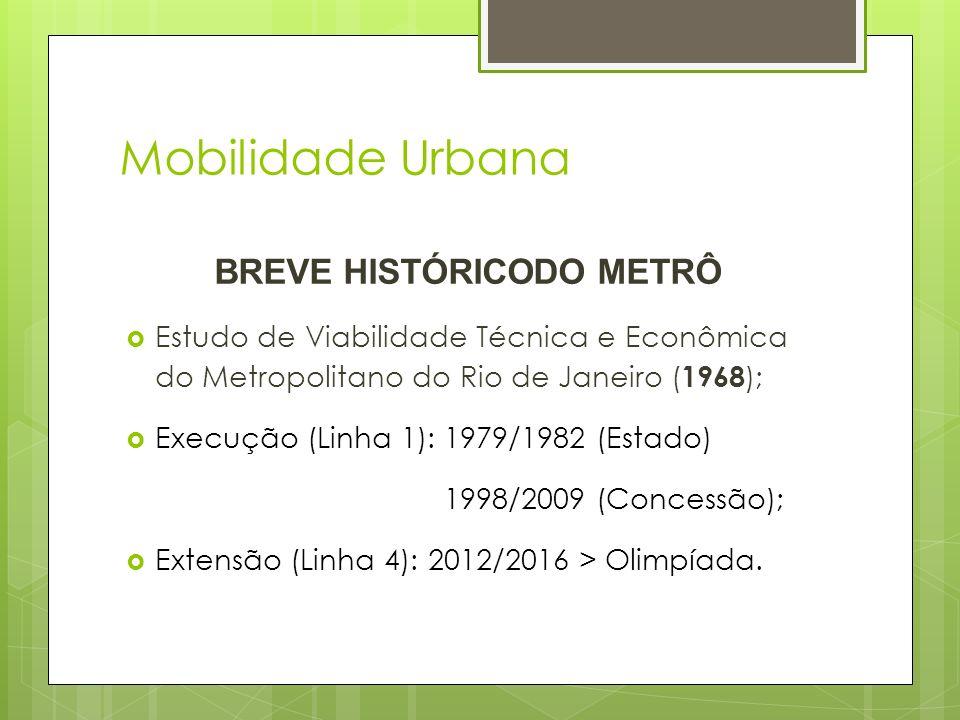 Mobilidade Urbana BREVE HISTÓRICODO METRÔ Estudo de Viabilidade Técnica e Econômica do Metropolitano do Rio de Janeiro ( 1968 ); Execução (Linha 1): 1