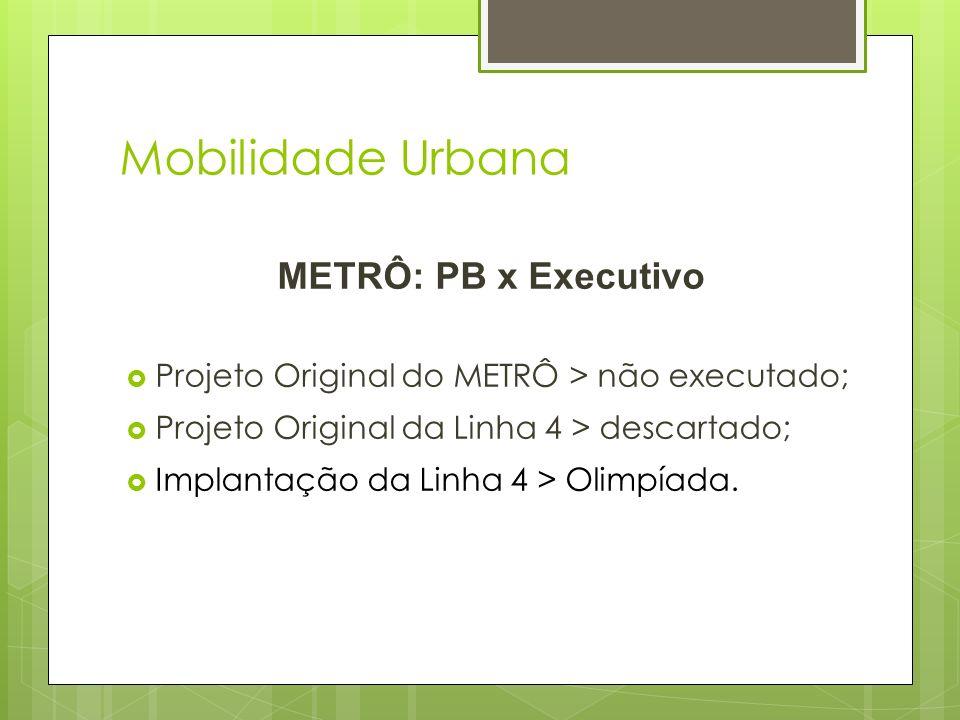 Mobilidade Urbana METRÔ: PB x Executivo Projeto Original do METRÔ > não executado; Projeto Original da Linha 4 > descartado; Implantação da Linha 4 >