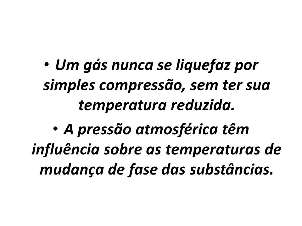 Um gás nunca se liquefaz por simples compressão, sem ter sua temperatura reduzida. A pressão atmosférica têm influência sobre as temperaturas de mudan