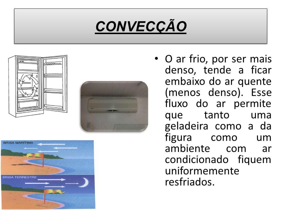 CONVECÇÃO O ar frio, por ser mais denso, tende a ficar embaixo do ar quente (menos denso). Esse fluxo do ar permite que tanto uma geladeira como a da