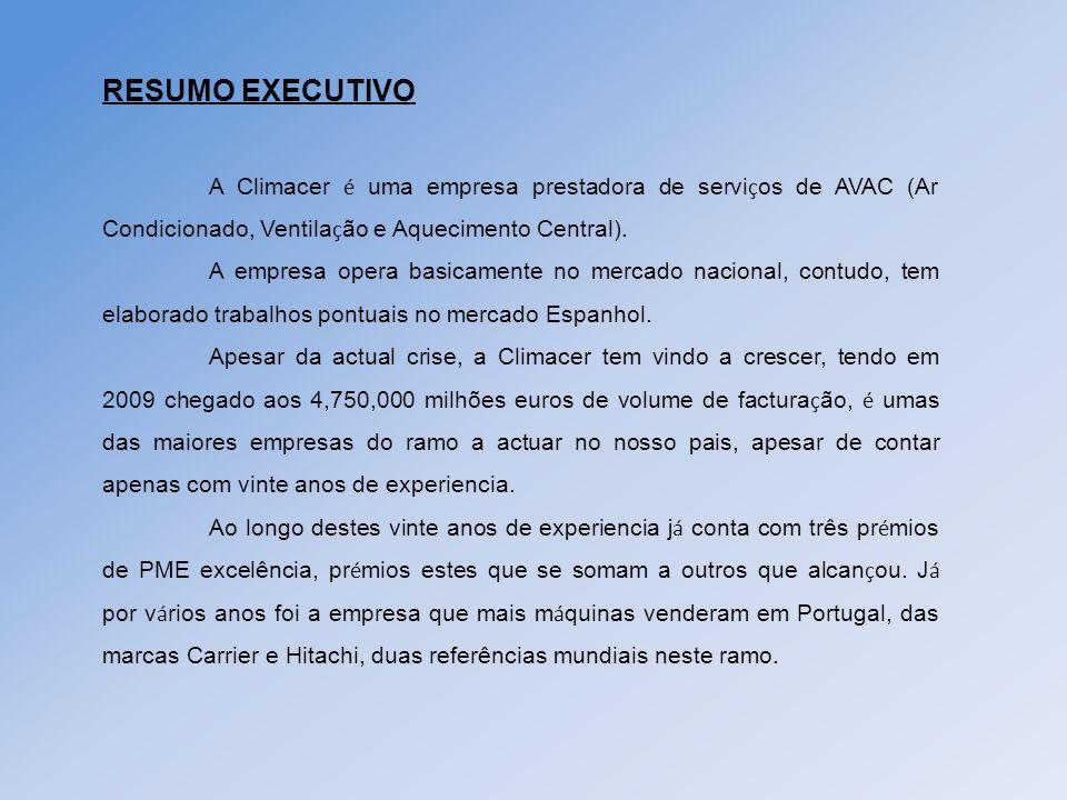 RESUMO EXECUTIVO A Climacer é uma empresa prestadora de servi ç os de AVAC (Ar Condicionado, Ventila ç ão e Aquecimento Central). A empresa opera basi