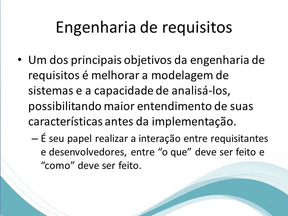 Requisitos Funcionais São declarações de funções que o sistema deve fornecer.