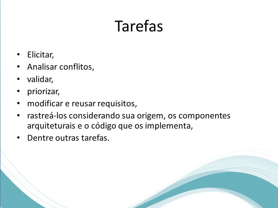 Requisitos Funcionais Descrevem a função de sistema detalhadamente, suas entradas, saídas, exceções, etc.