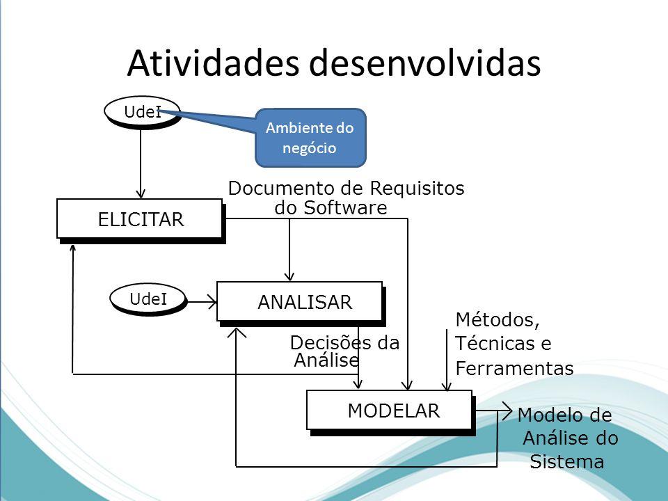 Requisitos Não-Funcionais São restrições sobre os serviços ou as funções oferecidas pelo sistema.