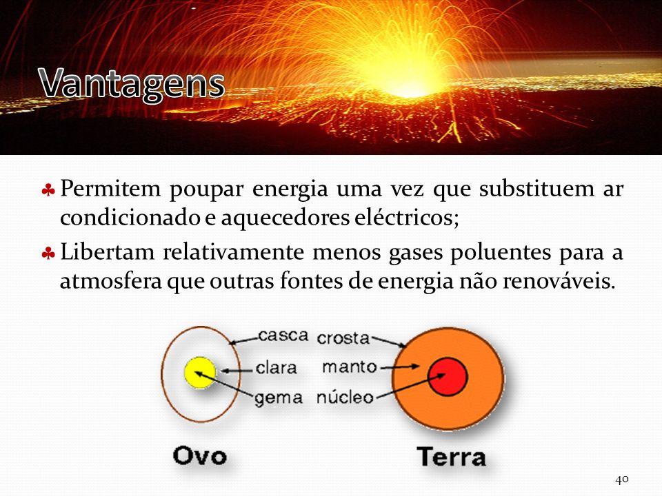 Curso Técnico de Informática e Sistemas Permitem poupar energia uma vez que substituem ar condicionado e aquecedores eléctricos; Libertam relativamente menos gases poluentes para a atmosfera que outras fontes de energia não renováveis.
