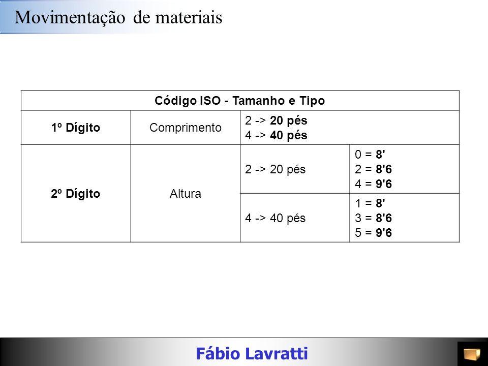 Fábio Lavratti Movimentação de materiais O Código ISO de um contêiner é formado de quatro dígitos, através dele podemos saber o tamanho do Contêiner (