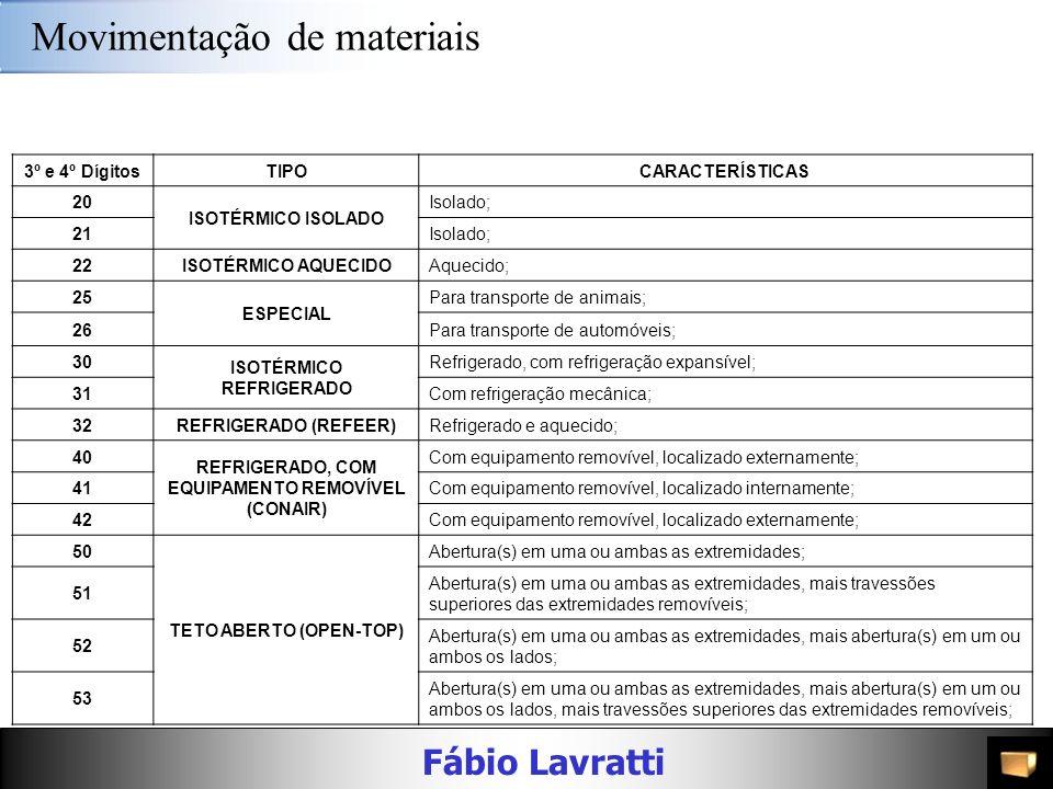 Fábio Lavratti Movimentação de materiais 3º e 4º DígitosTIPOCARACTERÍSTICAS 00 BOX Abertura(s) em uma ou ambas as extremidades; 01 Abertura(s) em uma