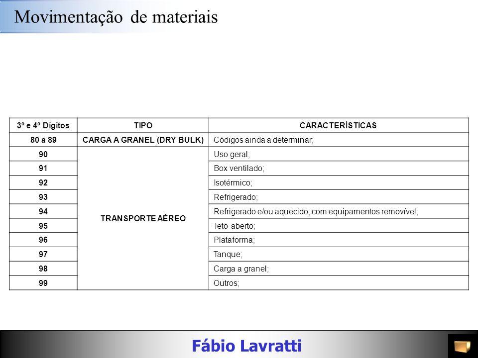 Fábio Lavratti Movimentação de materiais 3º e 4º DígitosTIPOCARACTERÍSTICAS 60 PLATAFORMA (FLAT) Plataforma; 61Com extremidades completas e fixas; 62C