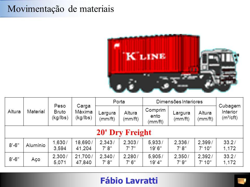 Fábio Lavratti Movimentação de materiais São indicados para acomodar cargas onde o volume supera o peso. Possuem a mesma largura dos containers de 40
