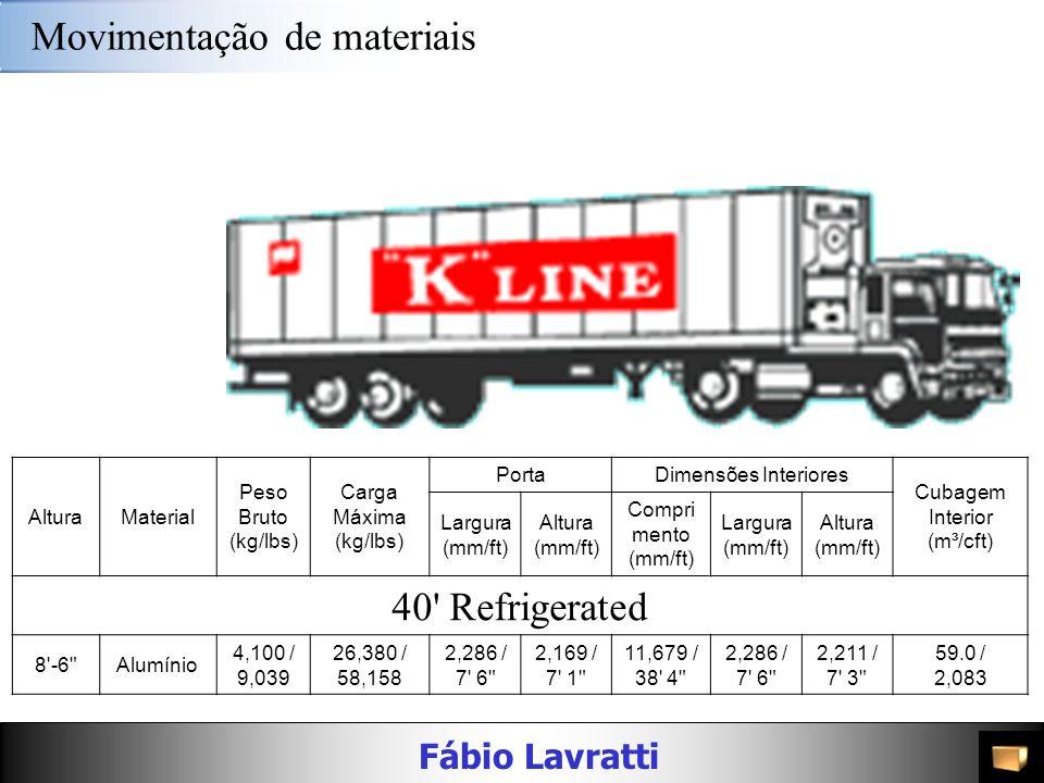 Fábio Lavratti Movimentação de materiais 4. Embalagens, recipientes e unitizadores 9.contêineres ISO AlturaMaterial Peso Bruto (kg/lbs) Carga Máxima (
