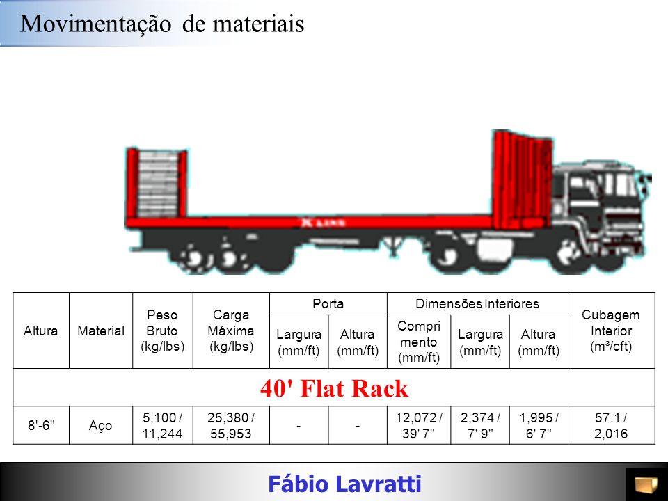 Fábio Lavratti Movimentação de materiais AlturaMaterial Peso Bruto (kg/lbs) Carga Máxima (kg/lbs) PortaDimensões Interiores Cubagem Interior (m³/cft)