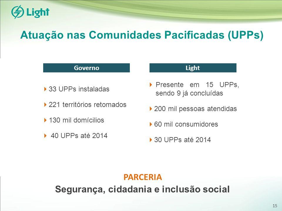 Atuação nas Comunidades Pacificadas (UPPs) 33 UPPs instaladas 221 territórios retomados 130 mil domícilios 40 UPPs até 2014 Presente em 15 UPPs, sendo