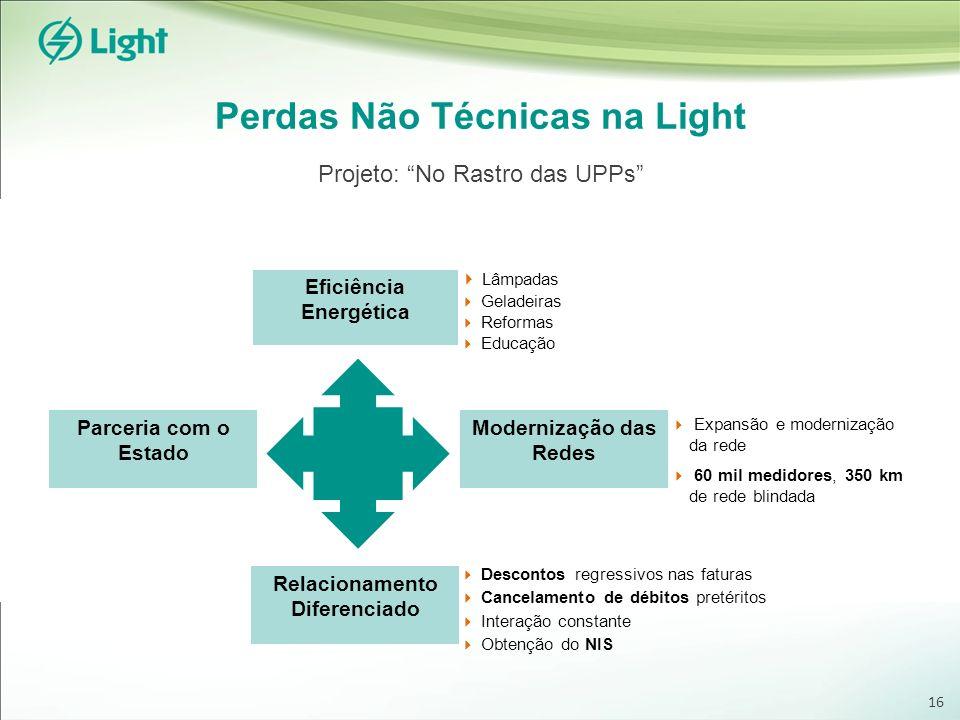 Lâmpadas Geladeiras Reformas Educação Descontos regressivos nas faturas Cancelamento de débitos pretéritos Interação constante Obtenção do NIS Expansã